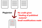 example-of-article-plagiarism-diagram.png
